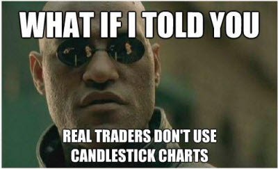 Options trading jokes