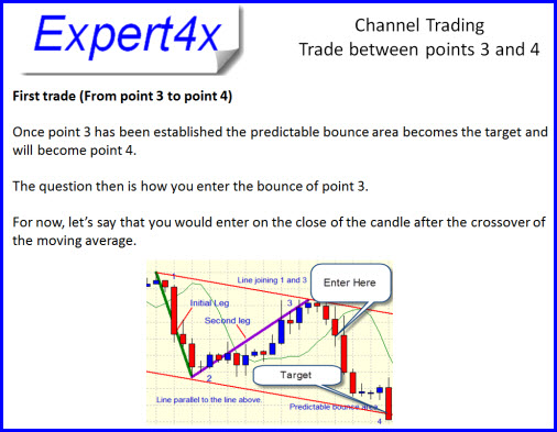 Forex Channel Trading Rules | Money Making Forex Tools