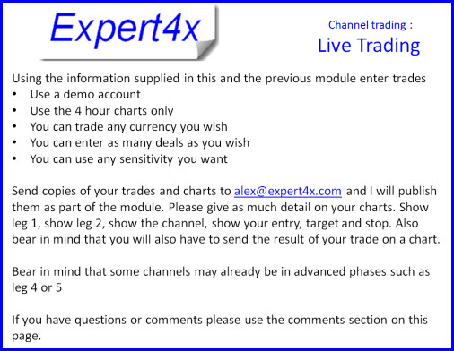 Forex Channel Trading Rules